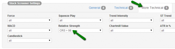 CM_Relative_Strength_Screen