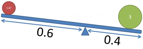 TM201208-1