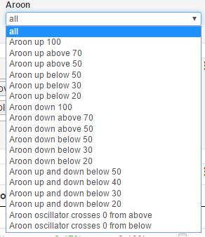 Aroon_screen