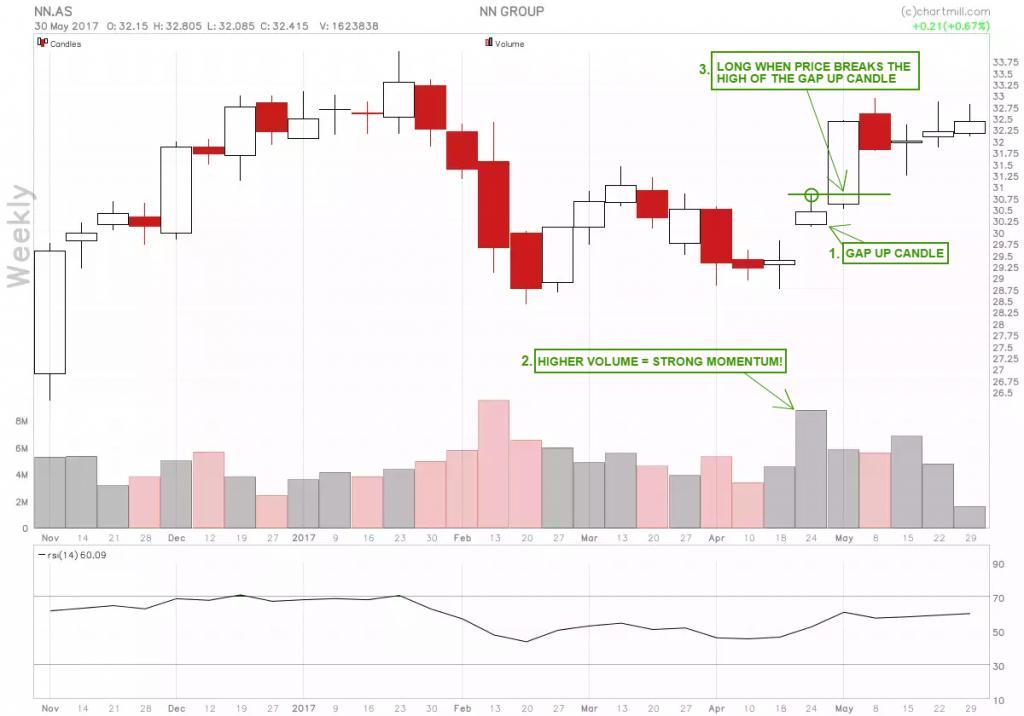 NN.AS_chart