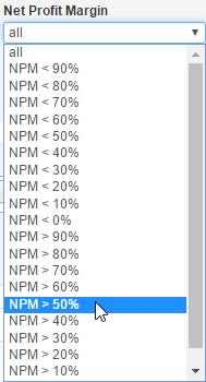 net_profit_margin