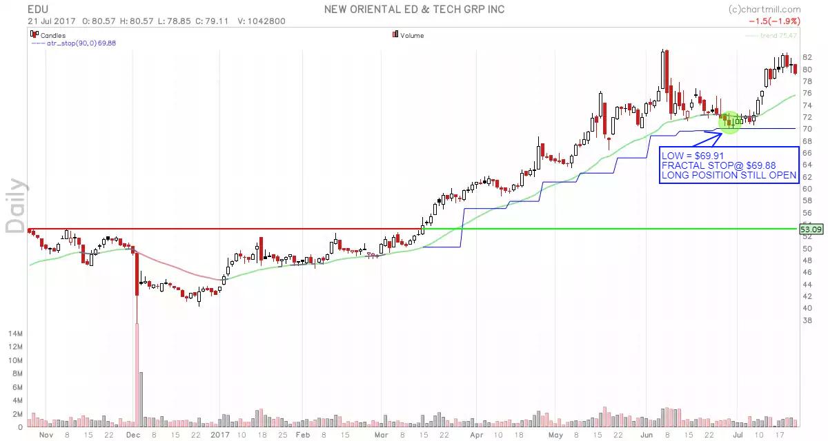 EDU_chart (1)