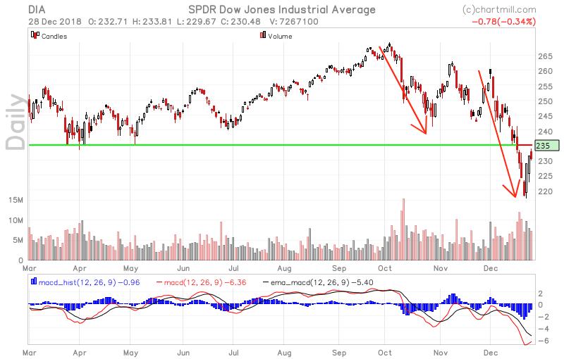 DIA_chart (3)
