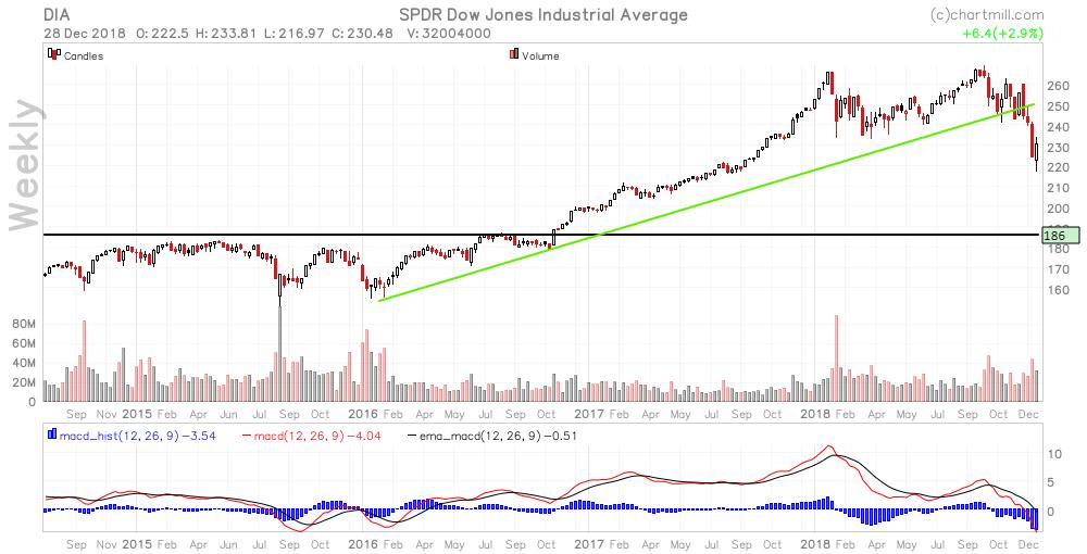 DIA_chart (4)