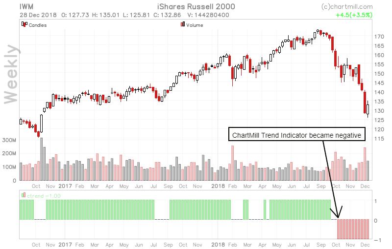 IWM_chart (3)