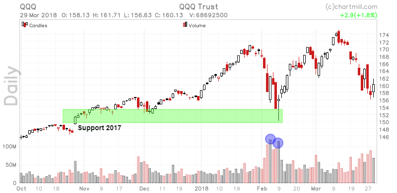 QQQ_chart (1)
