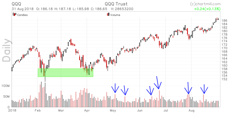 QQQ_chart (2)